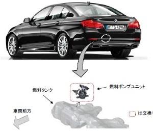 BMW 故障 不具合 注意点
