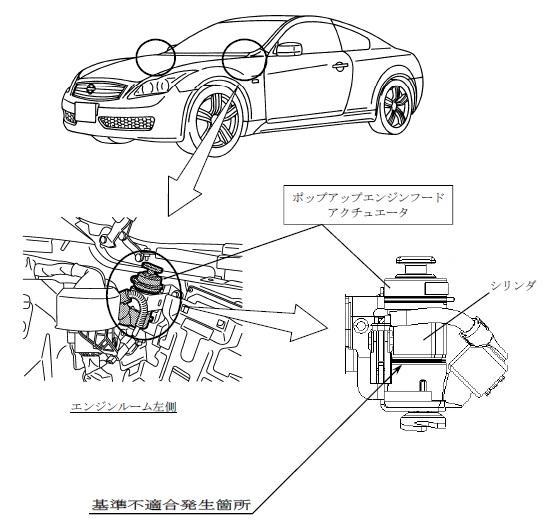 V36スカイラインクーペ 日産GT-R 不具合