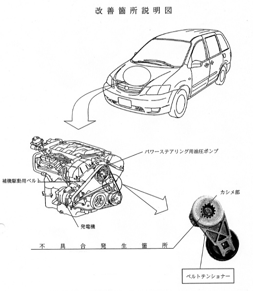 MPV トリビュート エスケイプ 故障