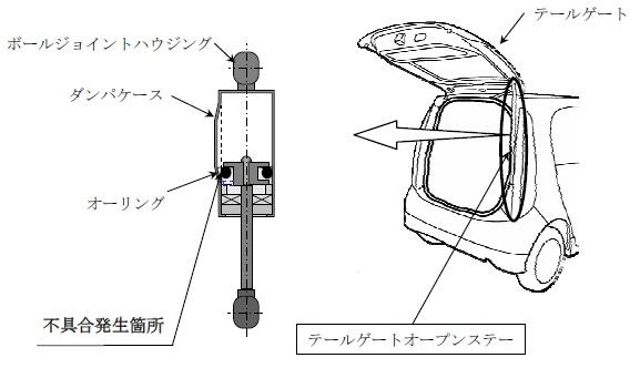 ホンダ サービスキャンペーン リヤゲート