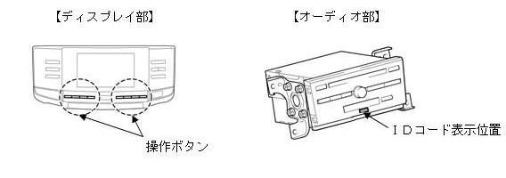 マークX ナビ 故障