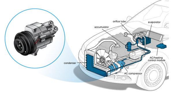 エアコンコンプレッサー 参考画像