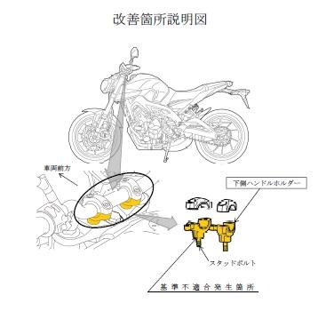 ヤマハ MT09 XSR900 リコール