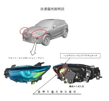 マツダCX5 ヘッドライト故障 リコール