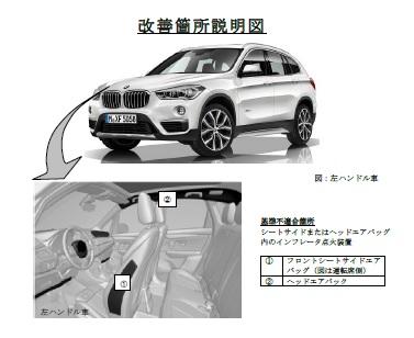 BMW エアバッグ リコール