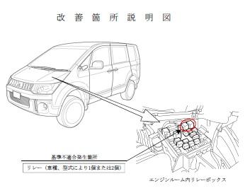 三菱 エンジン不調 リコール