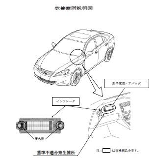 トヨタ レクサス エアバッグ開かない リコール