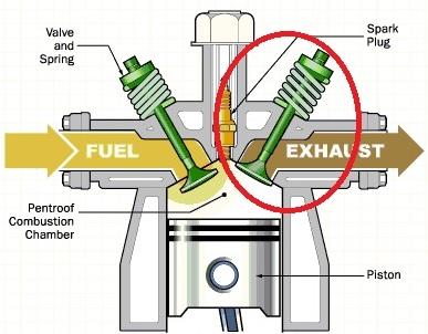 エンジン 排気バルブ 参考画像