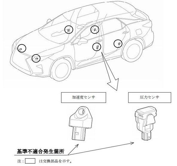 トヨタ レクサス エアバッグ リコール