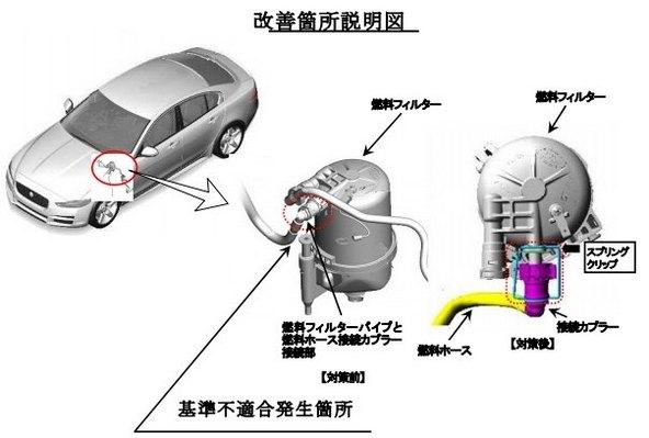 ジャガー 燃料フィルター リコール