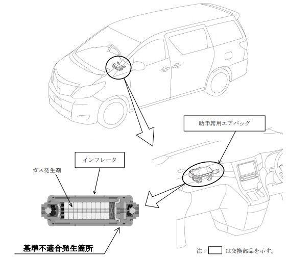 トヨタ エアバッグ リコール