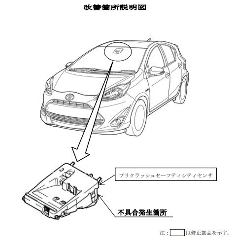 トヨタ アクア 安全装置 不良