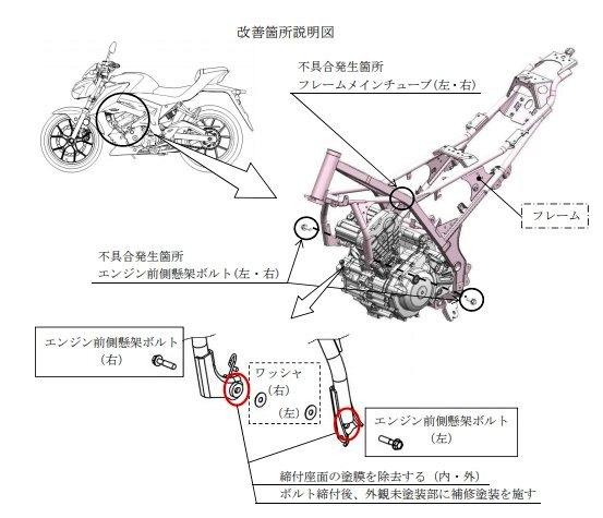 GSX-S125 GSX-R125 リコール
