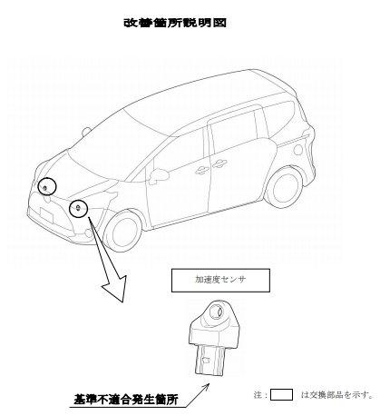 トヨタ レクサス エアバッグ不良 リコール