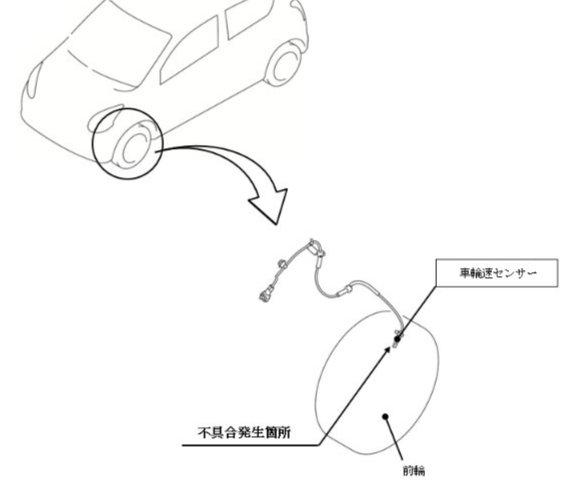 スズキ 車速センサー 保証期間延長