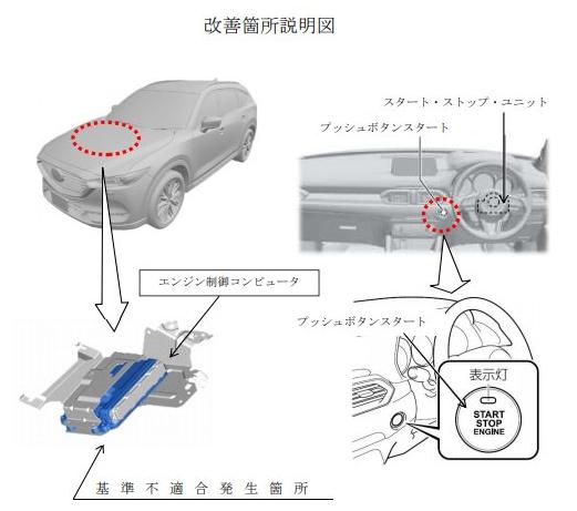 マツダCX5 XD-エンジン始動不良-リコール